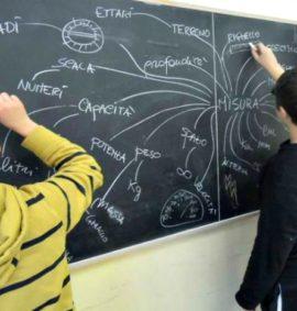 Corso Mappe Mentali per docenti